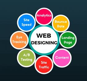 Freelance Web Develo...